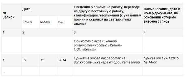 Прием на работу граждан Украины, Статья, Журнал Кадровое дело