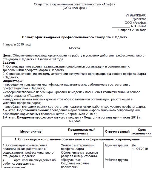 Внедрение профессиональных стандартов курсовая работа 6575