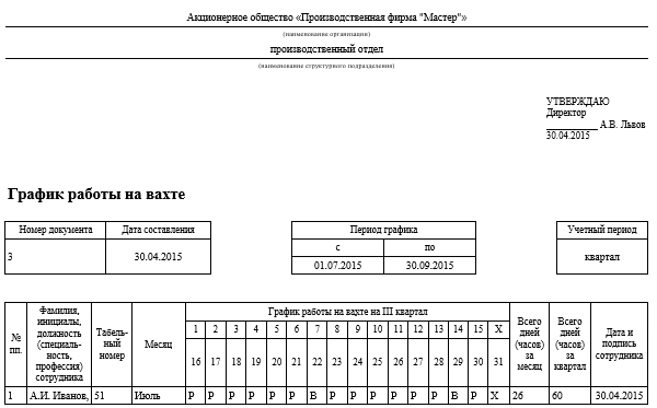 Образец графика сменности. Приказ об утверждении графика 2018 г.