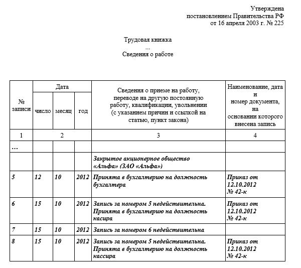 Примеры Записей в Трудовой Книжке об Увольнении