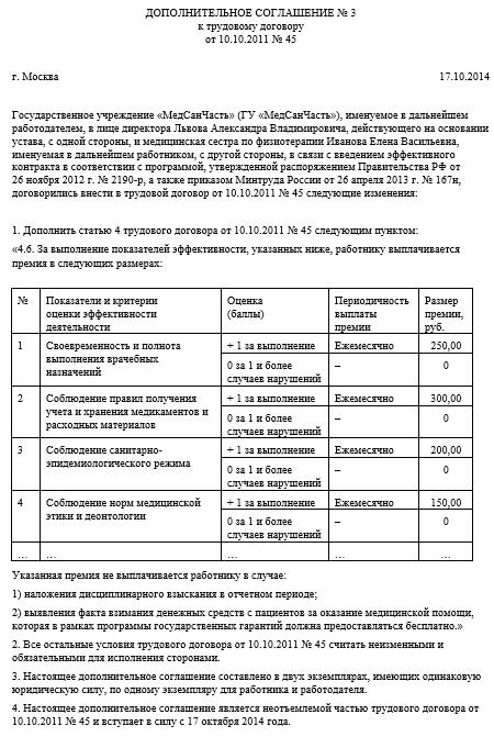 Образец рапорта на заключение нового контракта