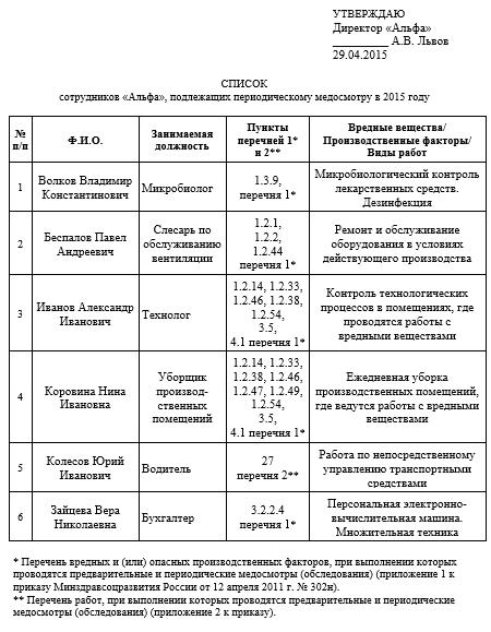 Заключение предварительного периодического медицинского осмотра бланк