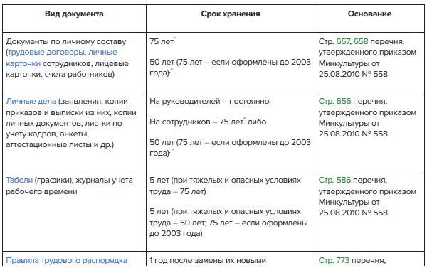 Как нумеруются приказы в организации