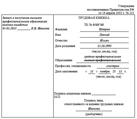 Трудовые книжки со стажем Академическая пакет документов для получения кредита Перуновский переулок