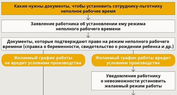 Получение гражданства рф для граждан днр в 2019 году