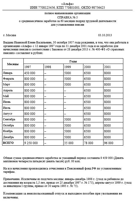 Рассчитать трудовой стаж для выхода на пенсию минимальная пенсия работающего пенсионера в воронежской области