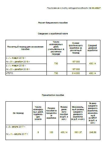 Расчет пособия по беременности и родам (приложение к больничному листу).