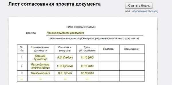 Лист согласования проекта приказ по личному составу: образец