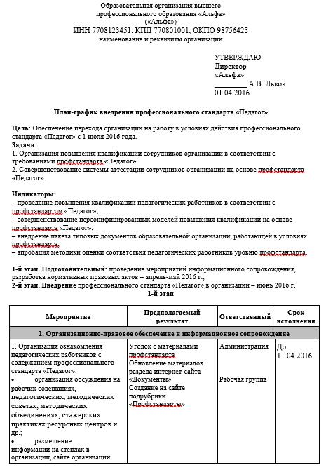 Должностная инструкция организатора внеклассной работы вуза