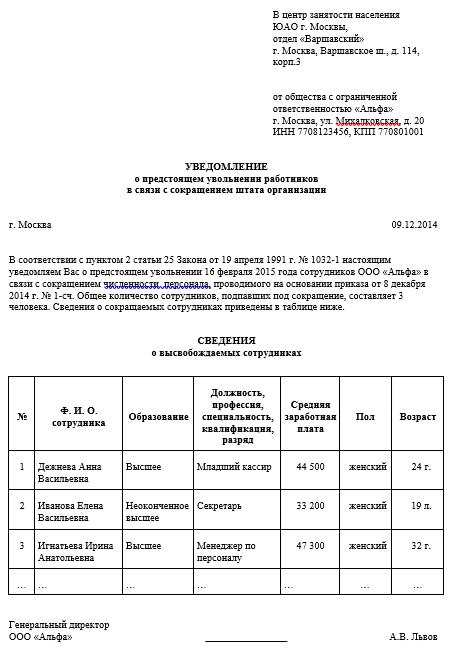 Оплачивается ли больничный лист при сокращении штата анализ мочи по сулковичу сдать москва