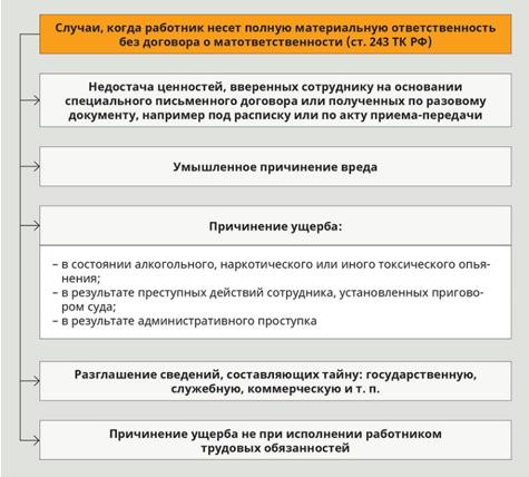 Комментарий к ст. 138 ТК РФ