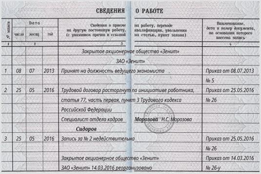 Статья 66 ТК РФ: трудовая книжка и ее правовой статус