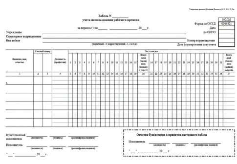 Обозначения в табеле учета рабочего времени