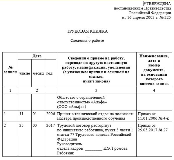 Трудовой кодекс российской федерации сокращение штатов или