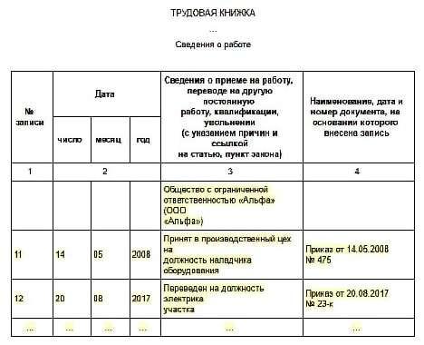 Изображение - Как сделать запись в трудовой книжке о переводе trud_knigka_1_210317