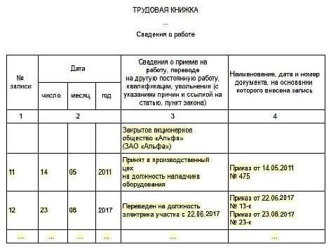 Изображение - Как сделать запись в трудовой книжке о переводе trud_knigka_2_210317
