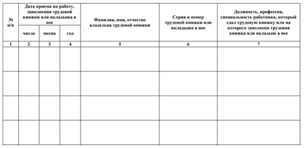 Книга учета движения трудовых книжек: актуальные правила заполнения