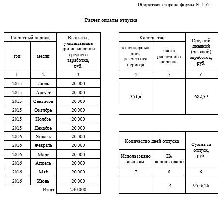 курсы для заработка суммированный учет образец на работу