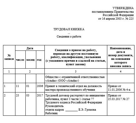 Трудовой договор статья 77 чеки для налоговой Московская улица