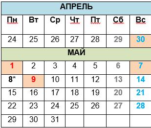 Календарь прививок для взрослых 2016 год