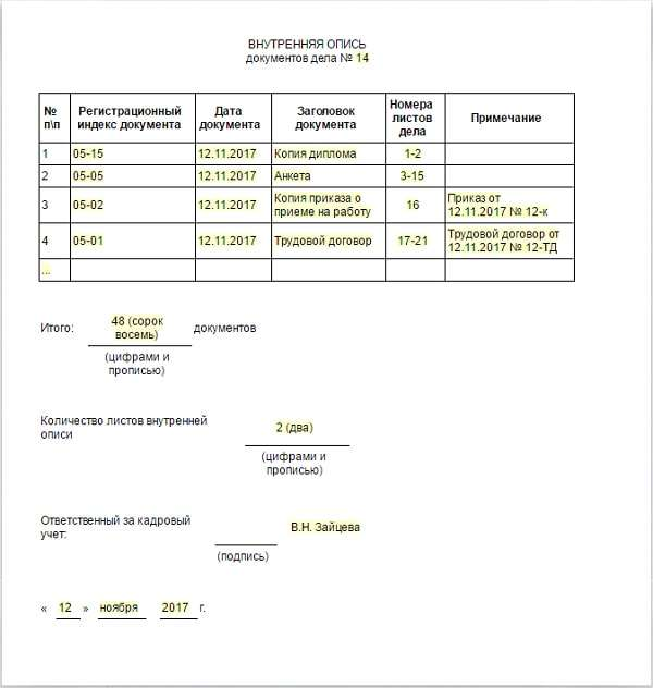 Скачать бланк внутренняя опись документов личного дела