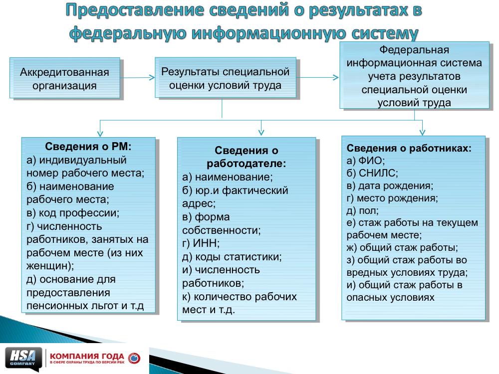 Материнский капитал как первоначальный взнос ипотеки в банке ВТБ 24: как