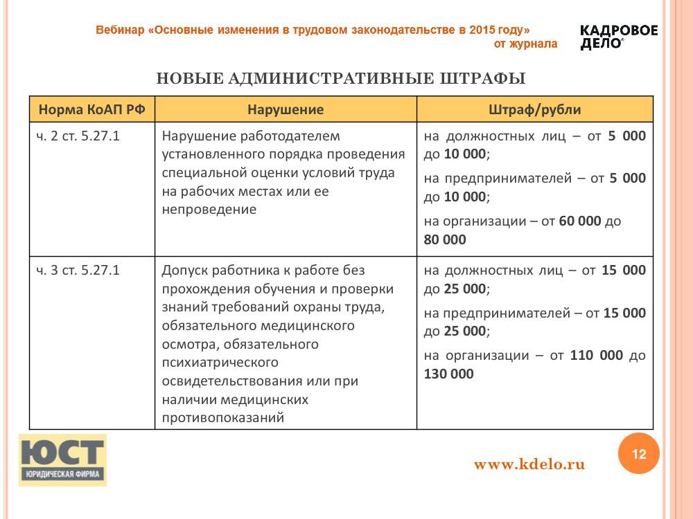 Патент на работу изменения законодательства правила регистрации в москве для граждан казахстана