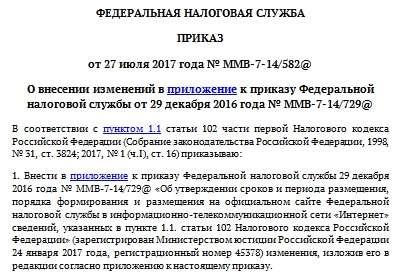 ФНС изменила порядок размещения сведений об организациях на сайте