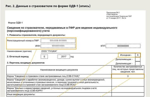 Без этого документа ПФР не примет СЗВ-СТАЖ