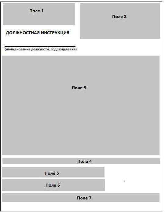 Правила оформления должностных инструкций