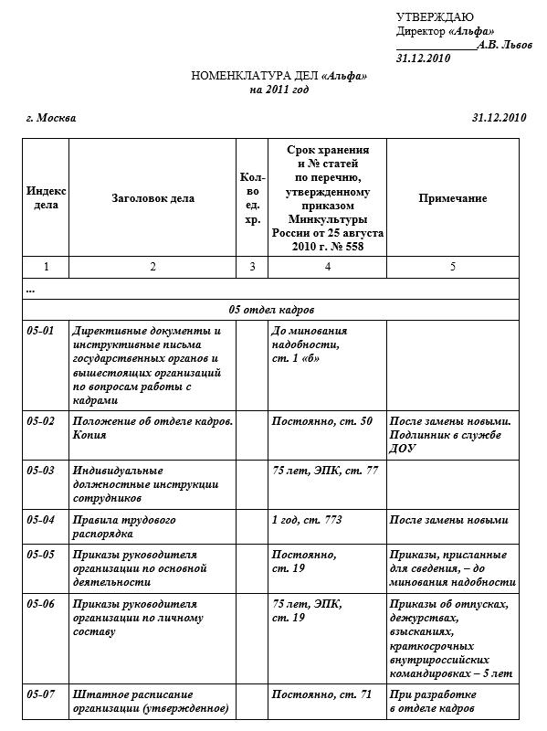 Хранения инструкции в документов срок должностной