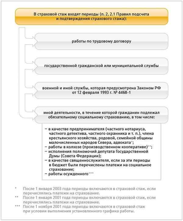 Вклад Выгодный от ВТБ 24 - самый, привилегии, онлайн, открыть, ставки