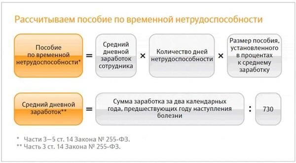 Единое Положение о закупке ГК 'Ростех' (новая редакция)