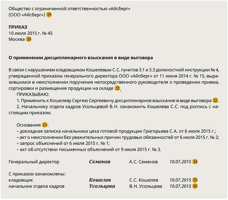 докладная записка о наложении дисциплинарного взыскания образец