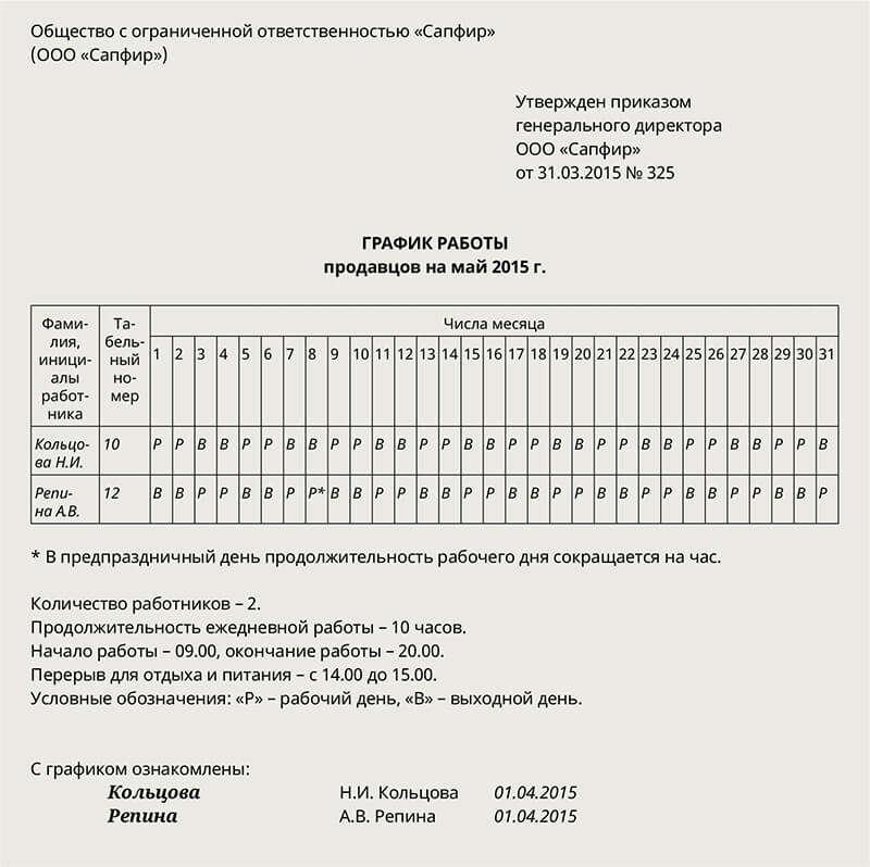 Суммированный учет рабочего времени в штатном расписании