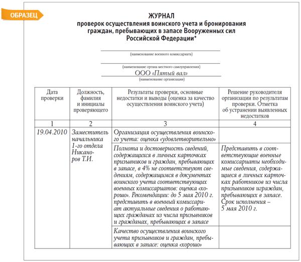 Инструкция по ведению воинского учета в организациях генерального штаба вооруженных сил рф
